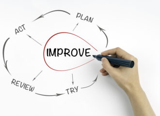 Reduce Delinquency Improve Account Receivable